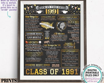 """Class of 1991 Reunion Decoration, Back in the Year 1991 Poster Board, Flashback to 1991 High School Reunion, PRINTABLE 16x20"""" Sign <ID>"""