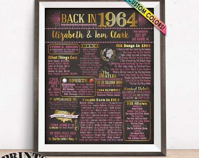 "Anniversary Gift, Back in 1964 Poster, Flashback to 1964 Anniversary Party Decorations, Custom PRINTABLE 8x10/16x20"" Chalkboard Style Sign"