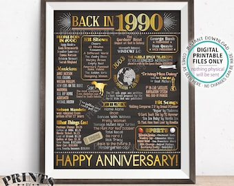 """Back in 1990 Anniversary Sign, Flashback to 1990 Anniversary Decor, Anniversary Gift, PRINTABLE 16x20"""" Poster Board <ID>"""