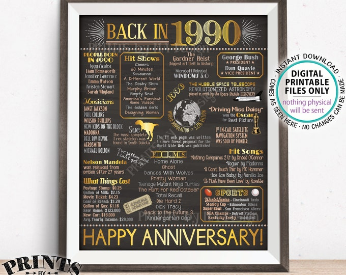 "Back in 1990 Anniversary Sign, Flashback to 1990 Anniversary Decor, Anniversary Gift, PRINTABLE 16x20"" Poster Board <ID>"