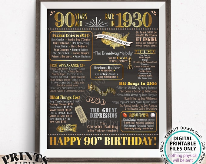 """90th Birthday Poster, Flashback 90 Years Ago Back in 1930 Poster Board, PRINTABLE 16x20"""" Born in 1930 Sign <ID>"""
