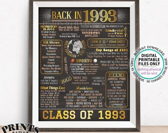 """Back in 1993 Poster Board, Flashback to 1993 High School Reunion, Graduating Class of 1993 Reunion Decoration, PRINTABLE 16x20"""" Sign <ID>"""