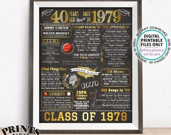 "Class of 1979 40th Reunion Decoration, Flashback to 1979, Back in 1979 Graduating Class, PRINTABLE 16x20"" Poster <ID>"