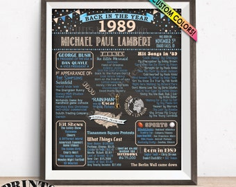 """1989 Birthday Poster, Remember 1989 Flashback Birthday Party Poster, Custom PRINTABLE 16x20"""" Back in 1989 B-day Sign"""