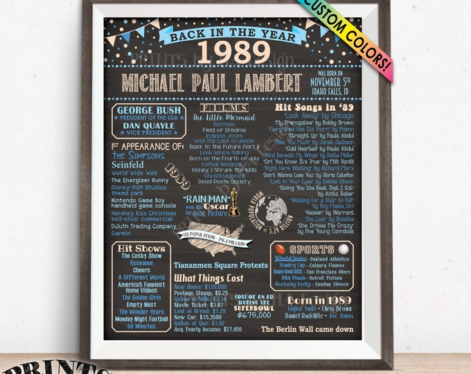 "1989 Birthday Poster, Remember 1989 Flashback Birthday Party Poster, Custom PRINTABLE 16x20"" Back in 1989 B-day Sign"