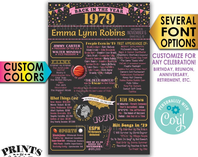 "Back in 1979 Poster, Birthday Anniversary Reunion Retirement, Custom PRINTABLE 24x36"" 1979 Flashback Sign <Edit Yourself with Corjl>"