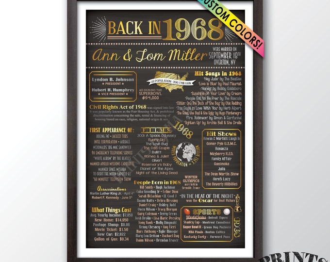 "Flashback to 1968 Anniversary Gift, Back in 1968 Poster, Anniversary Party Decorations, Custom PRINTABLE 24x36"" Chalkboard Style 1968 Sign"