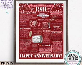 """1981 Anniversary Poster, Back in 1981 Anniversary Gift, Flashback to 1981 Party Decoration, Ruby Red, PRINTABLE 16x20"""" Sign <ID>"""