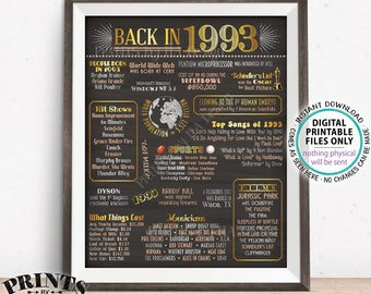 "Back in 1993 Poster Board, Remember 1993 Sign, Flashback to 1993 USA History from 1993, PRINTABLE 16x20"" 1993 Sign <ID>"