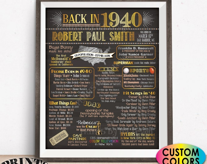 "Back in 1940 Birthday Sign, Flashback to 1940 Poster Board, 1940 Birthday Gift, Custom PRINTABLE 16x20"" B-day Decoration"
