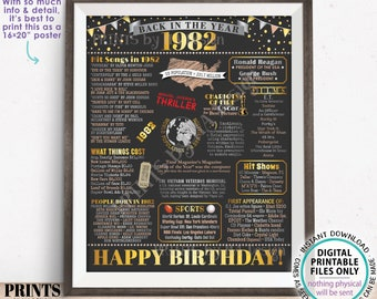 """Back in the Year 1982 Birthday Sign, Flashback to 1982 Poster Board, '82 B-day Gift, Bday Decoration, PRINTABLE 16x20"""" Sign <ID>"""