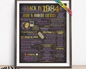 "Anniversary Gift Back in 1984 Poster, Flashback to 1984 Anniversary Party Decorations, Custom PRINTABLE 16x20"" Sign"