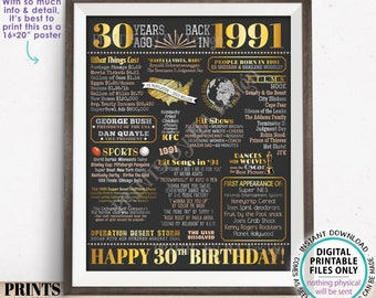 """30th Birthday Poster Board, Born in the Year 1991 Flashback 30 Years Ago B-day Gift, PRINTABLE 16x20"""" Back in 1991 Sign <ID>"""