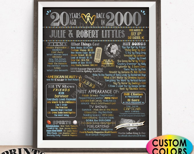 "20th Anniversary Poster Board, Back in 2000 Flashback 20 Years, Married in 2000 Anniversary Gift, Custom PRINTABLE 16x20"" 2000 Sign"