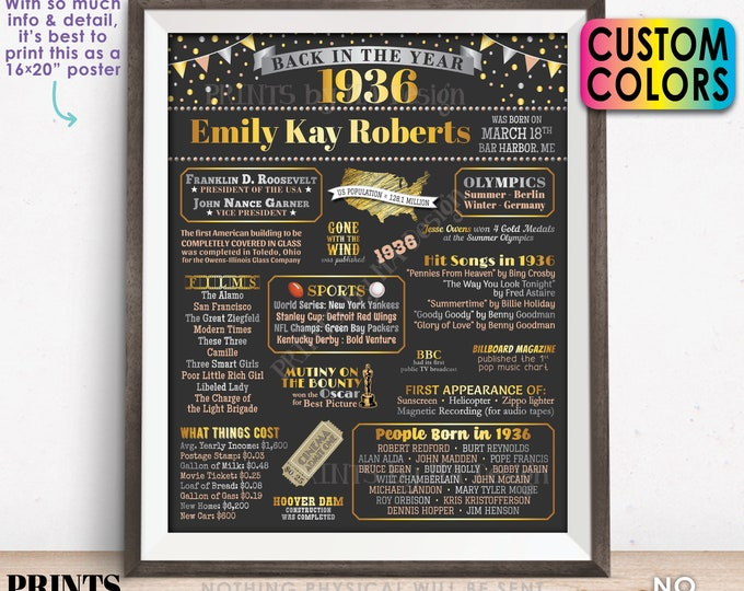 "Back in the Year 1936 Birthday Sign, Flashback to 1936 Poster Board, 1936 Birthday Gift, Custom PRINTABLE 16x20"" B-day Decoration"