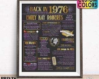 "Back in 1976 Birthday Poster Board, Flashback to 1976 Birthday Decoration, B-day Gift, Custom PRINTABLE 16x20"" 1976 Sign"