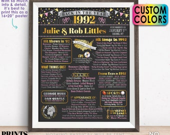 """Back in the Year 1992 Anniversary Sign, 1992 Anniversary Party Decoration, Gift, Custom PRINTABLE 16x20"""" Flashback to 1992 Poster Board"""