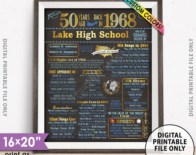 """50th Reunion Class of 1968 Reunion Poster, Back in 1968 Flashback 50 Years Ago Reunion, Chalkboard Style PRINTABLE 8x10/16x20"""" 1968 Poster"""
