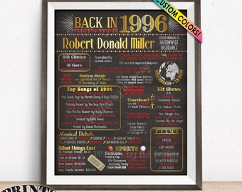 """Back in 1996 Poster, Flashback to 1996 Retirement Party Decor, Custom PRINTABLE 16x20"""" '96 Retirement Party Decoration"""