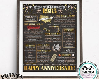 """Back in the Year 1985 Anniversary Sign, Flashback to 1985 Anniversary Decor, Anniversary Gift, PRINTABLE 16x20"""" Poster Board <ID>"""