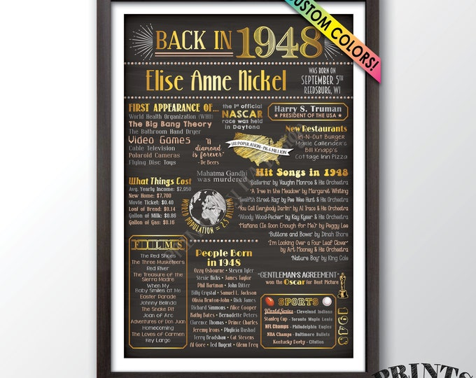 "1948 Birthday Flashback Poster, Back in 1948 Birthday Decorations, B-day Gift, Custom Chalkboard Style PRINTABLE 24x36"" Flashback 1948 Sign"