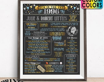 """Back in the Year 1996 Anniversary Sign, 1996 Anniversary Party Decoration, Gift, Custom PRINTABLE 16x20"""" Flashback to 1996 Poster Board"""