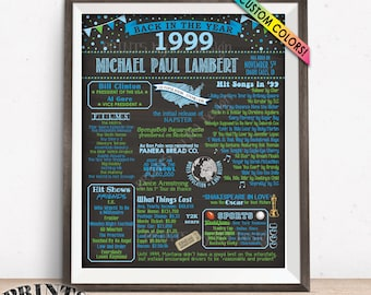 "1999 Birthday Poster, Back in 1999 Birthday Decoration, Flashback to '99 B-day Gift, Custom PRINTABLE 16x20"" 1999 Sign"