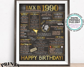 """Back in 1990 Birthday Sign, Flashback to 1990 Poster Board, '90 B-day Gift, Bday Decoration, PRINTABLE 16x20"""" Sign <ID>"""