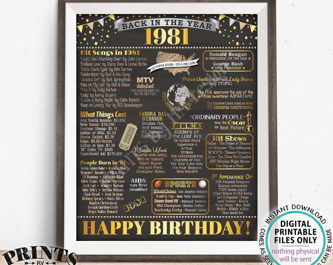"Back in the Year 1981 Birthday Sign, Flashback to 1981 Poster Board, '81 B-day Gift, Bday Decoration, PRINTABLE 16x20"" Sign <ID>"