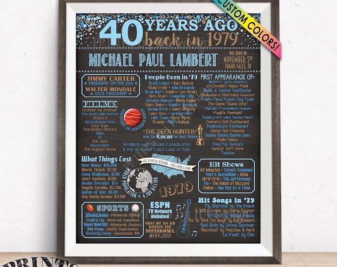 "40th Birthday Gift 1979 Birthday Poster, Flashback 40 Years Ago Back in 1979, Custom Chalkboard Style PRINTABLE 8x10/16x20"" 1979 Bday Poster"