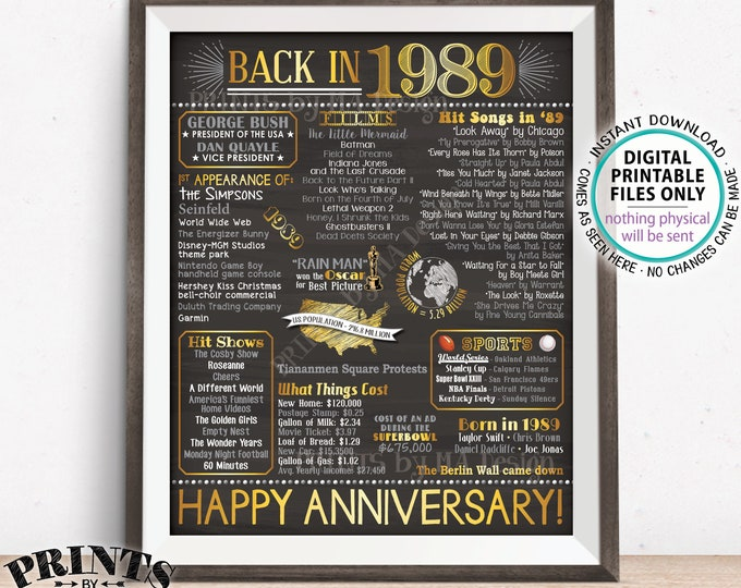 "1989 Anniversary Poster, Back in 1989 Anniversary Gift, Flashback to 1989 Party Decoration, PRINTABLE 16x20"" Sign <ID>"