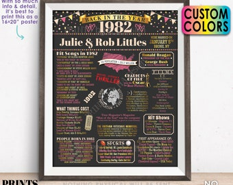 """Back in the Year 1982 Anniversary Sign, 1982 Anniversary Party Decoration, Gift, Custom PRINTABLE 16x20"""" Flashback to 1982 Poster Board"""