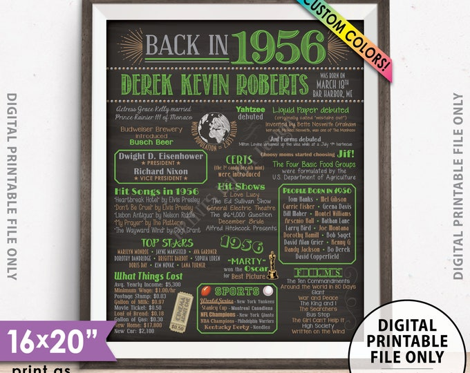 "62nd Birthday Flashback to 1956 Poster, Back in 1956 Birthday Party 1956 Custom Chalkboard Style PRINTABLE 8x10/16x20"" 1956 Flashback Sign"