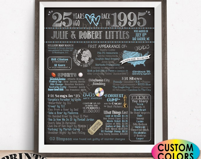 """25th Anniversary Poster Board, Back in 1995 Flashback 25 Years, Married in 1995 Anniversary Gift, Custom PRINTABLE 16x20"""" 1995 Sign"""