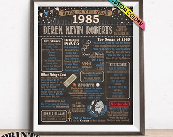 "Back in 1985 Birthday Poster Board, Flashback to 1985 Birthday Decoration, B-day Gift, Custom PRINTABLE 16x20"" Sign"