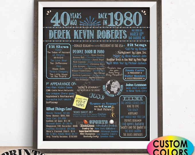 "40th Birthday Poster, Flashback 40 Years Ago Back in 1980 Poster Board, Custom PRINTABLE 16x20"" Born in 1980 Sign"