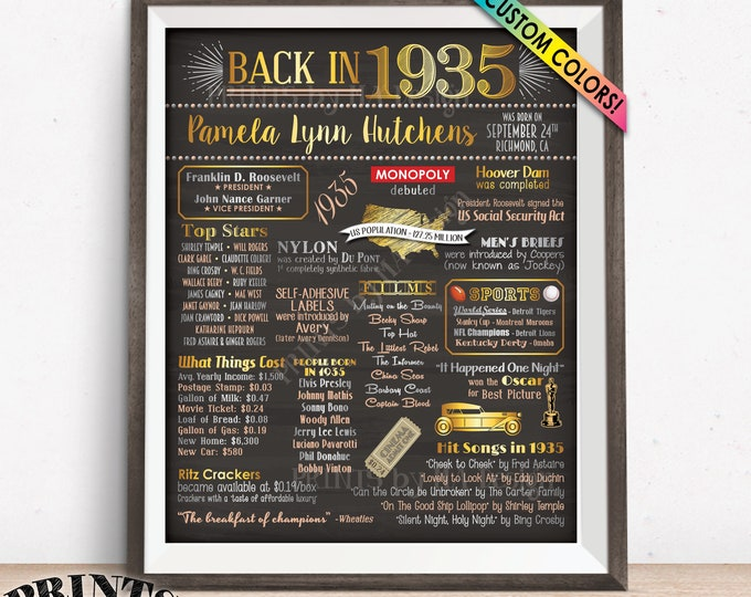 "Back in 1935 Birthday Sign, Flashback to 1935 Poster Board, 1935 Birthday Gift, Custom PRINTABLE 16x20"" B-day Decoration"