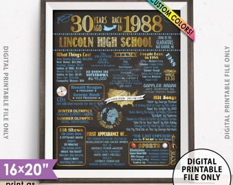 "1988 Reunion Poster, Class of 1988 30th Reunion, Back in 1988 Flashback 30 Years Ago, Chalkboard Style PRINTABLE 8x10/16x20"" 1988 Poster"