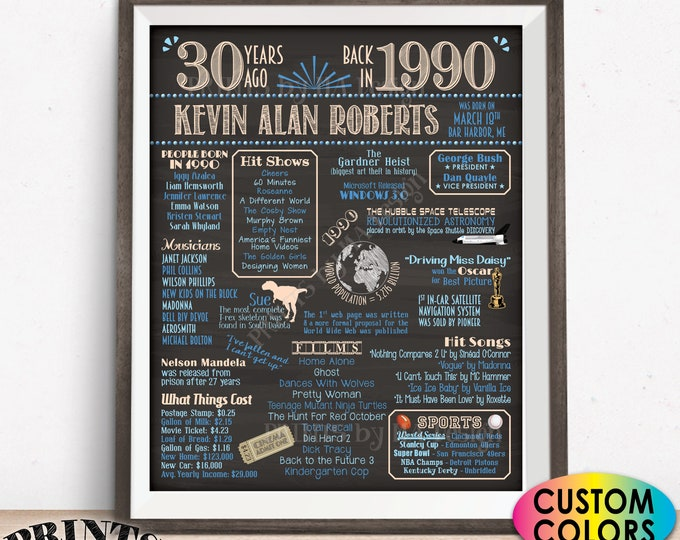 "30th Birthday Poster Board, Back in 1990 Flashback 30 Years Ago B-day Gift, Custom PRINTABLE 16x20"" Born in 1990 Sign"