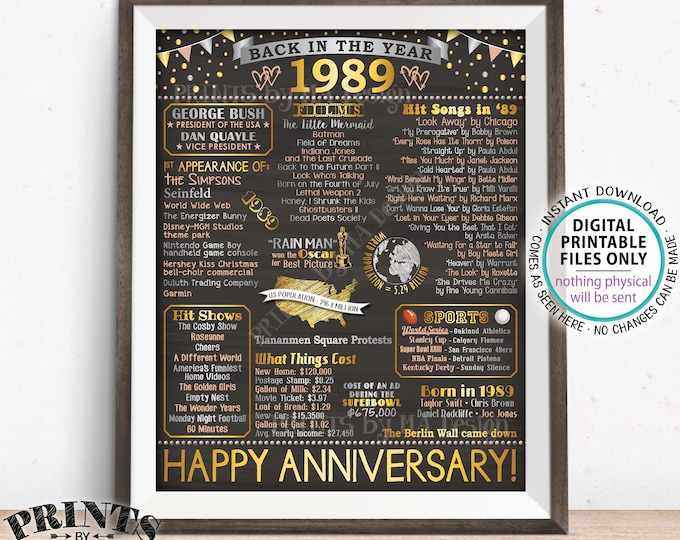 "Back in 1989 Anniversary Poster Board, Flashback to 1989 Anniversary Decor, Anniversary Gift, PRINTABLE 16x20"" Sign <ID>"