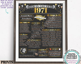 """Back in the Year 1971 Poster Board, Remember 1971 Sign, Flashback to 1971 USA History from 1971, PRINTABLE 16x20"""" Sign <ID>"""