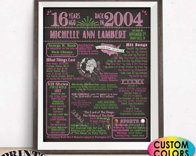 """16th Birthday Poster Board, Sweet Sixteen Bday Decor, Back in 2004 Flashback 16 Years Ago B-day Gift, Custom PRINTABLE 16x20"""" Sign"""