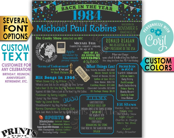 "Back in 1984 Poster, Birthday Anniversary Reunion Retirement, Custom PRINTABLE 16x20"" 1984 Flashback Sign <Edit Yourself with Corjl>"