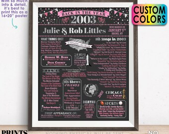 """Back in the Year 2003 Anniversary Sign, 2003 Anniversary Party Decoration, Gift, Custom PRINTABLE 16x20"""" Flashback to 2003 Poster Board"""