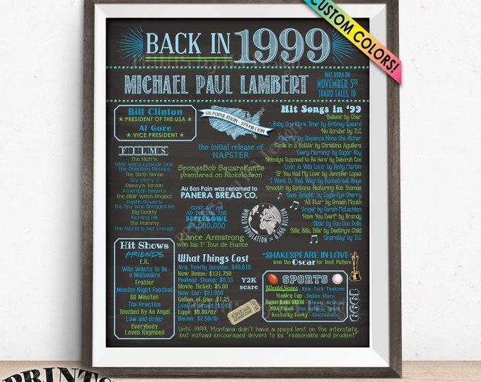 "1999 Birthday Flashback Poster, Back in 1999 Birthday Decorations, B-day Gift, Custom PRINTABLE 16x20"" Flashback Sign"