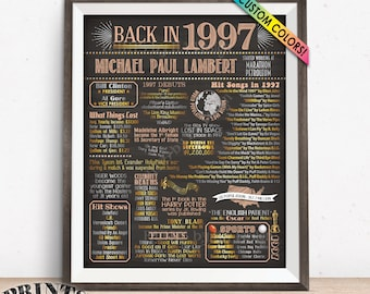 """Back in 1997 Poster, Retirement Party Décor Flashback to 1997, Custom PRINTABLE 16x20"""" '97 Retirement Party Decoration"""