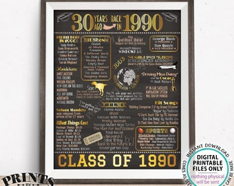 """30th High School Reunion Decoration, Class of 1990 Graduated 30 Years Ago, Back in the Year 1990 Poster Board, PRINTABLE 16x20"""" Sign <ID>"""