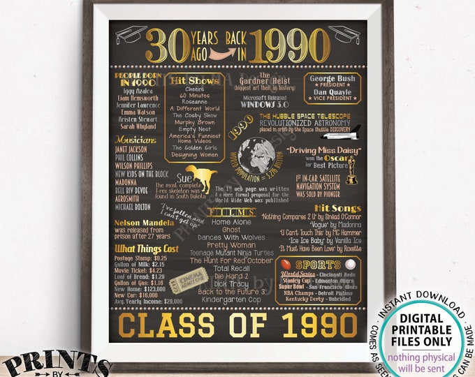 "30th High School Reunion Decoration, Class of 1990 Graduated 30 Years Ago, Back in the Year 1990 Poster Board, PRINTABLE 16x20"" Sign <ID>"