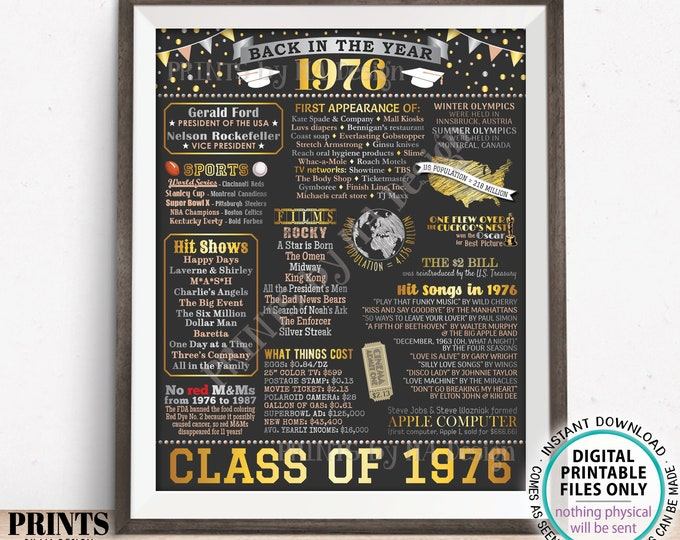 """Class of 1976 Reunion Decoration, Back in the Year 1976 Poster Board, Flashback to 1976 High School Reunion, PRINTABLE 16x20"""" Sign <ID>"""