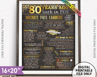 "1938 Birthday Poster, 80th Birthday Gift, Back in 1938 Flashback 80 Years Ago, 1938 Bday, Chalkboard Style PRINTABLE 8x10/16x20"" 1938 Poster"